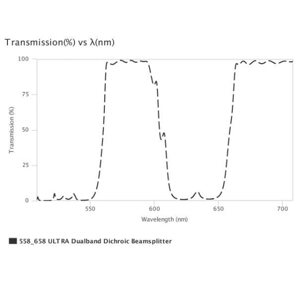 AUA-MDB-558-658-usteep