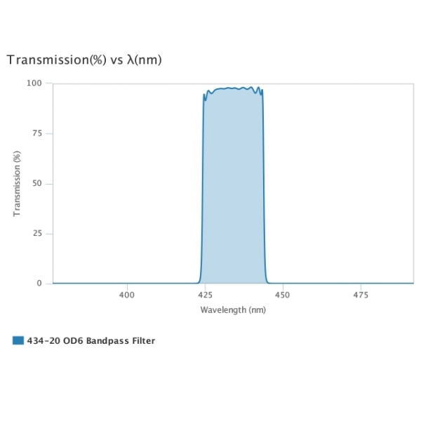 AUA-BP-434-20-OD6-usteep