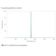 AUA-UNBP-532.0-0.15-OD6