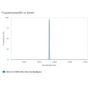 AUA-UNBP-1053-0.5-OD6