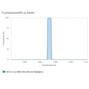 AUA-UNBP-1072.3-5.2-OD6