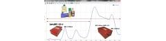 StellarNet-NIR-spectrometer-Oil