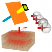 Optical engineering software FRED
