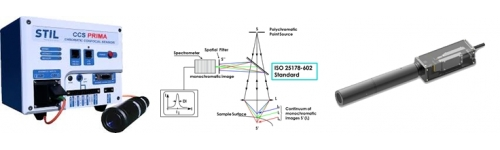 Contactless distance and thickess sensors