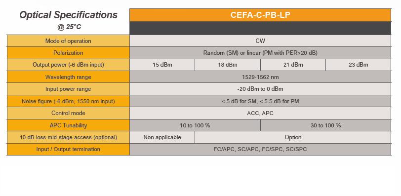 cefa_c-PB-LP